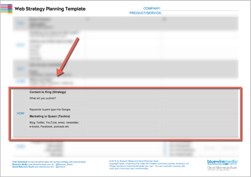 Web Strategy Planning Template 2 - How